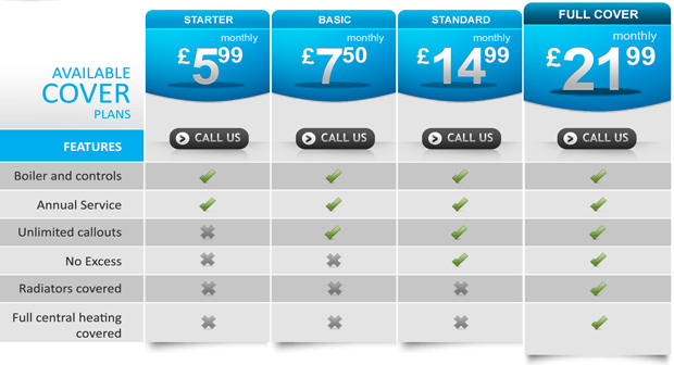 Boiler Insurance - Home Save - Here to help everyone save money in